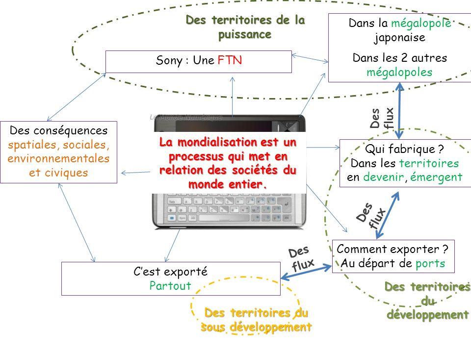Sony : Une FTN Dans la mégalopole japonaise Dans les 2 autres mégalopoles Qui fabrique ? Dans les territoires en devenir, émergent Comment exporter ?