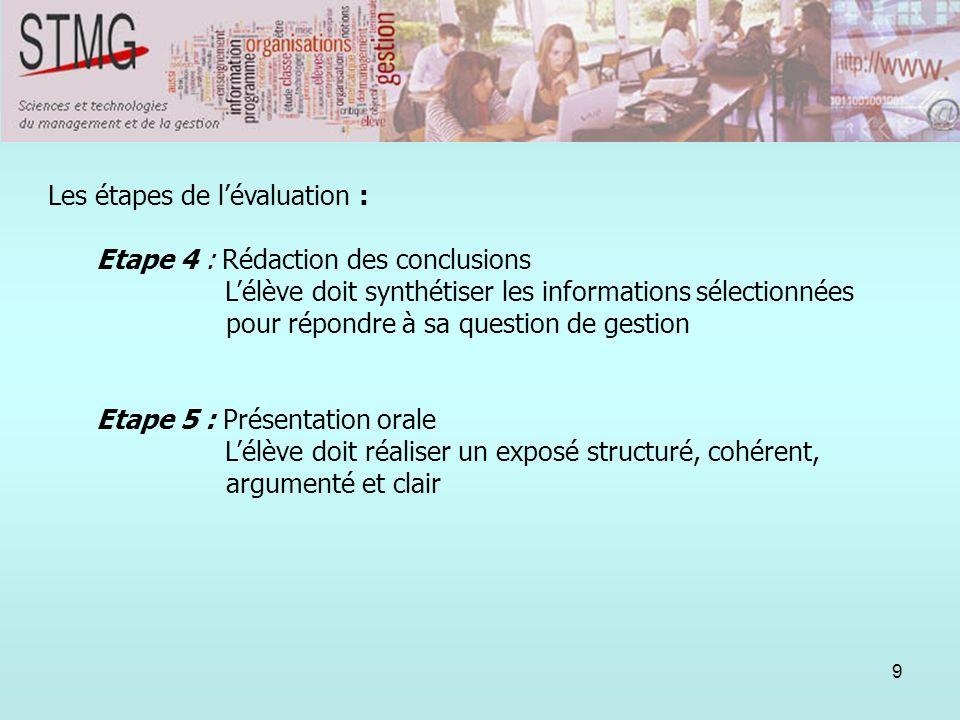 9 Les étapes de lévaluation : Etape 4 : Rédaction des conclusions Lélève doit synthétiser les informations sélectionnées pour répondre à sa question d