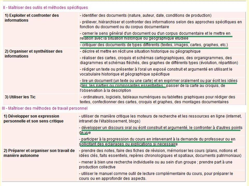PROPOSITION Une activité introductive longue (T.D 1 heure), sous forme de cours dialogué ou de travail en autonomie (questionnaire) pour dégager la problématique.