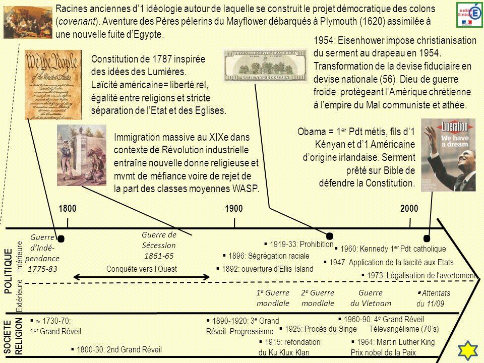 Racines anciennes d1 idéologie autour de laquelle se construit le projet démocratique des colons ( covenant ).