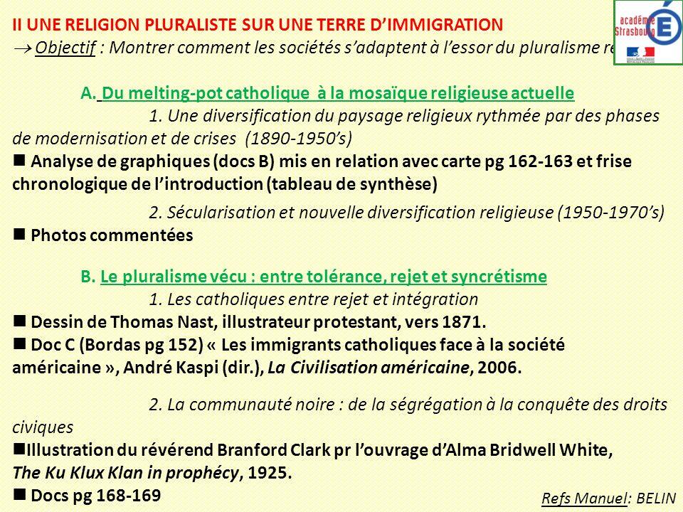 II UNE RELIGION PLURALISTE SUR UNE TERRE DIMMIGRATION Objectif : Montrer comment les sociétés sadaptent à lessor du pluralisme religieux. A. Du meltin