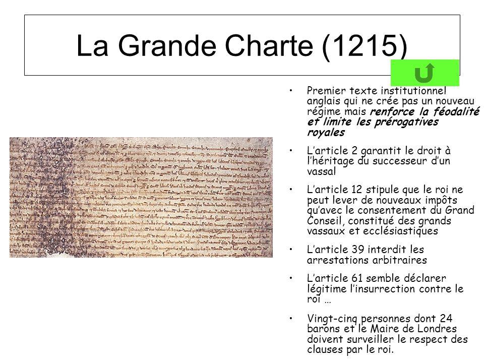 La Grande Charte (1215) Premier texte institutionnel anglais qui ne crée pas un nouveau régime mais renforce la féodalité et limite les prérogatives r