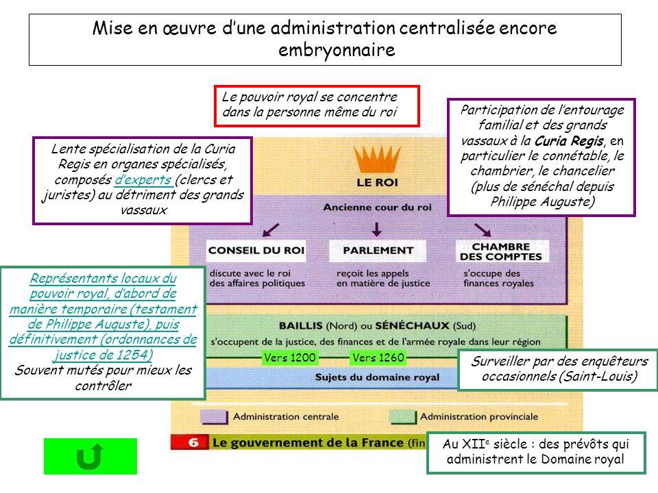 Mise en œuvre dune administration centralisée encore embryonnaire Le pouvoir royal se concentre dans la personne même du roi Participation de lentoura