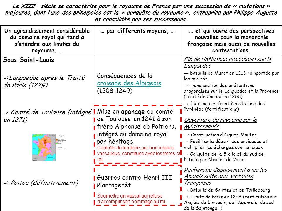 Le XIII e siècle se caractérise pour le royaume de France par une succession de « mutations » majeures, dont lune des principales est la « conquête du