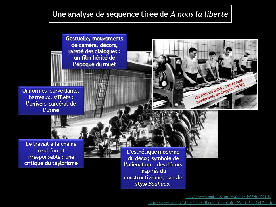 http://www.youtube.com/watch?v=PG7HnpD0fUc http://www.wat.tv/video/nous-liberte-rene-clair-1931-1p9dr_2gh7d_.html Une analyse de séquence tirée de A n