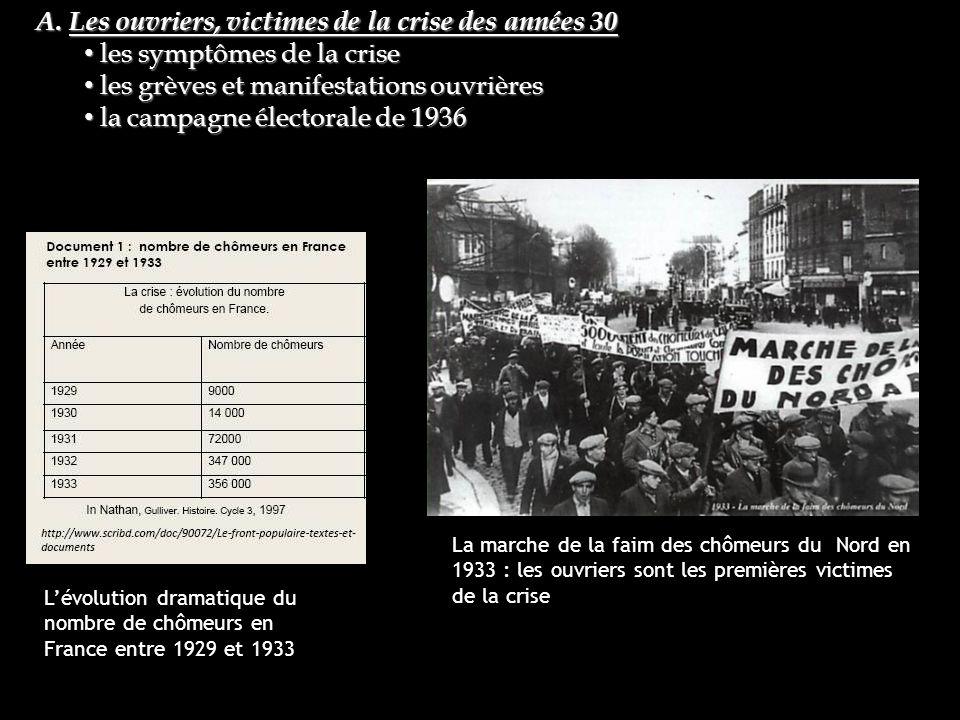 A. Les ouvriers, victimes de la crise des années 30 les symptômes de la crise les symptômes de la crise les grèves et manifestations ouvrières les grè