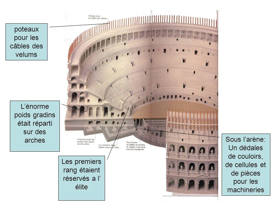 Lénorme poids gradins était réparti sur des arches Les premiers rang étaient réservés a l élite Sous larène: Un dédales de couloirs, de cellules et de