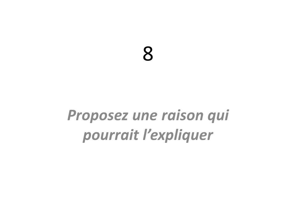 8 Proposez une raison qui pourrait lexpliquer