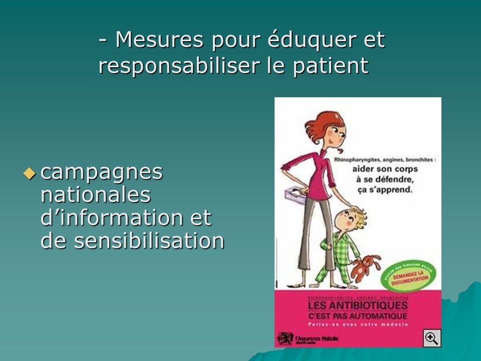 - Mesures pour éduquer et responsabiliser le patient campagnes nationales dinformation et de sensibilisation campagnes nationales dinformation et de sensibilisation