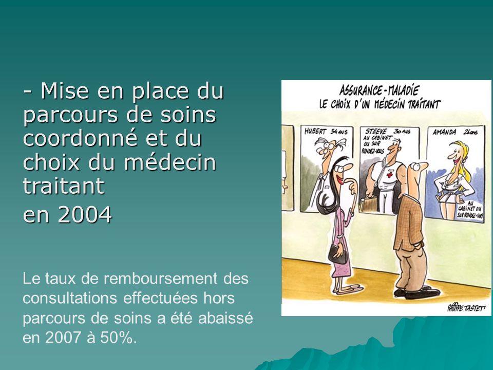 - Mise en place du parcours de soins coordonné et du choix du médecin traitant en 2004 Le taux de remboursement des consultations effectuées hors parcours de soins a été abaissé en 2007 à 50%.