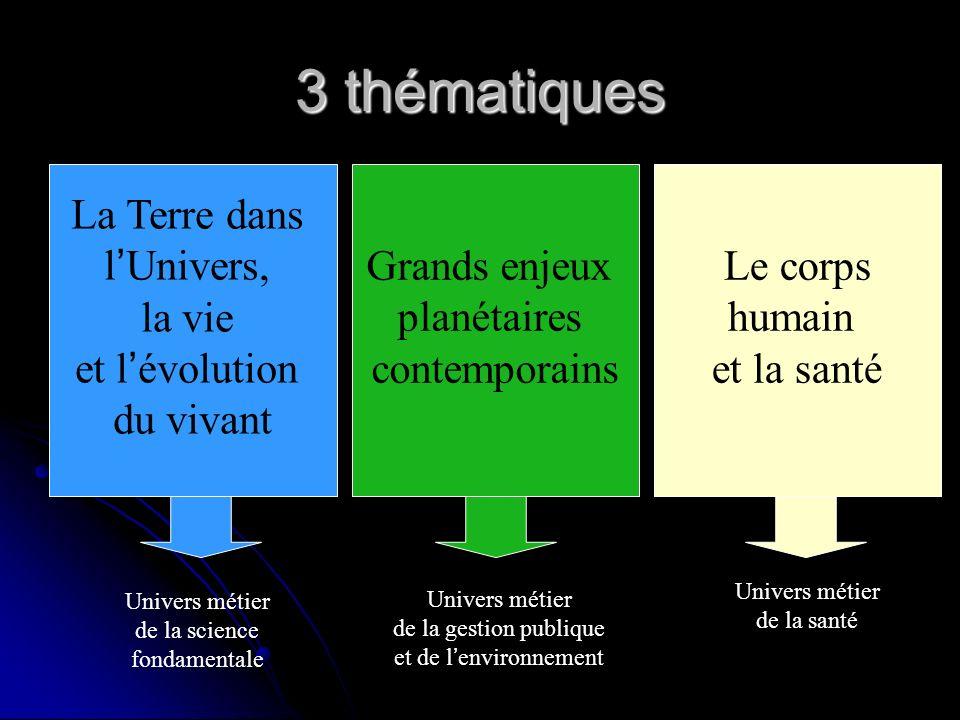 3 thématiques La Terre dans l Univers, la vie et l évolution du vivant Grands enjeux planétaires contemporains Le corps humain et la santé Univers métier de la science fondamentale Univers métier de la gestion publique et de l environnement Univers métier de la santé