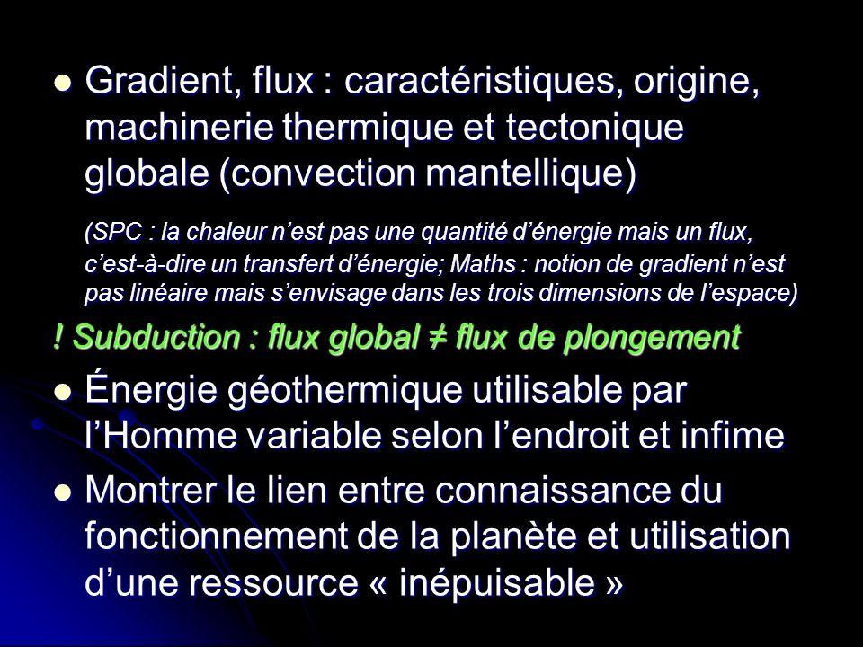 Gradient, flux : caractéristiques, origine, machinerie thermique et tectonique globale (convection mantellique) Gradient, flux : caractéristiques, origine, machinerie thermique et tectonique globale (convection mantellique) (SPC : la chaleur nest pas une quantité dénergie mais un flux, cest-à-dire un transfert dénergie; Maths : notion de gradient nest pas linéaire mais senvisage dans les trois dimensions de lespace) (SPC : la chaleur nest pas une quantité dénergie mais un flux, cest-à-dire un transfert dénergie; Maths : notion de gradient nest pas linéaire mais senvisage dans les trois dimensions de lespace) .