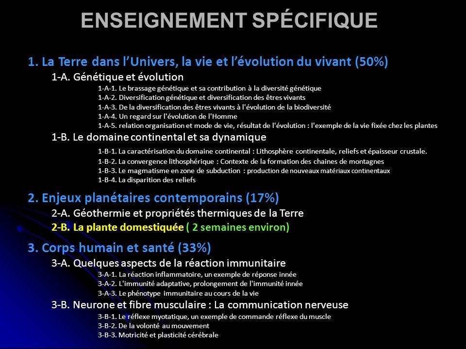 1. La Terre dans lUnivers, la vie et lévolution du vivant (50%) 1-A. Génétique et évolution 1-A-1. Le brassage génétique et sa contribution à la diver