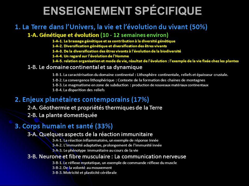 1. La Terre dans lUnivers, la vie et lévolution du vivant (50%) 1-A. Génétique et évolution (10 - 12 semaines environ) 1-A-1. Le brassage génétique et
