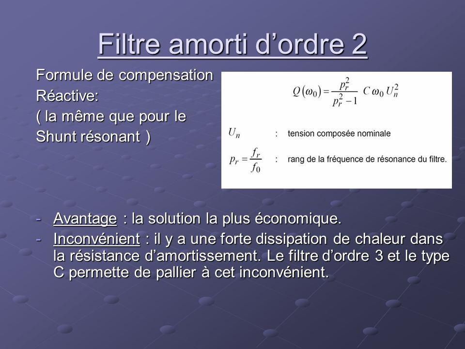 Filtre amorti dordre 2 Formule de compensation Réactive: ( la même que pour le Shunt résonant ) -Avantage : la solution la plus économique. -Inconvéni