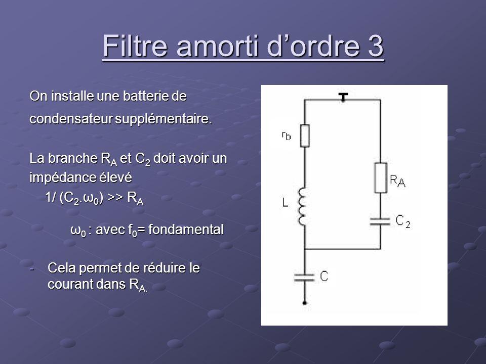 Filtre amorti dordre 3 On installe une batterie de condensateur supplémentaire. La branche R A et C 2 doit avoir un impédance élevé 1/ (C 2.ω 0 ) >> R