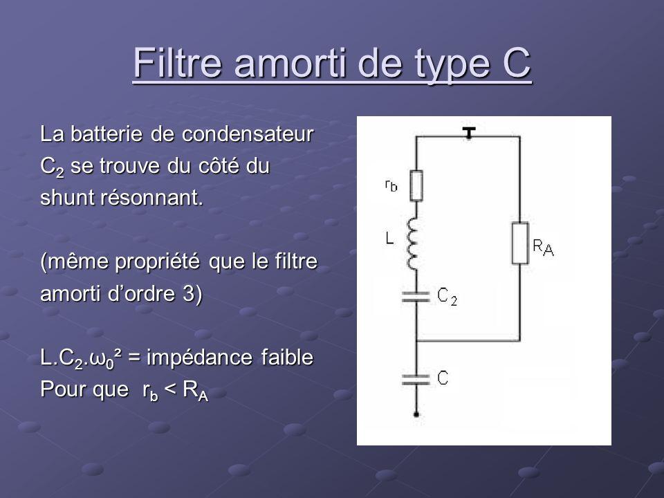 Filtre amorti de type C La batterie de condensateur C 2 se trouve du côté du shunt résonnant. (même propriété que le filtre amorti dordre 3) L.C 2.ω 0