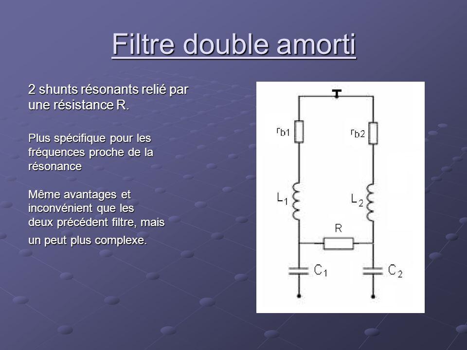 Filtre double amorti 2 shunts résonants relié par une résistance R. Plus spécifique pour les fréquences proche de la résonance Même avantages et incon