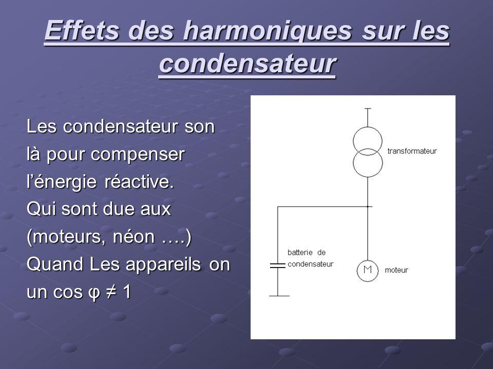 Effets des harmoniques sur les condensateur Les condensateur son là pour compenser lénergie réactive. Qui sont due aux (moteurs, néon ….) Quand Les ap