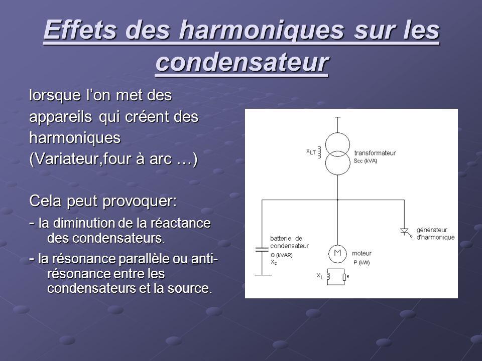 Effets des harmoniques sur les condensateur lorsque lon met des appareils qui créent des harmoniques (Variateur,four à arc …) Cela peut provoquer: - l
