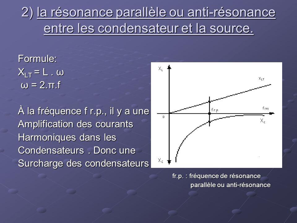 2) la résonance parallèle ou anti-résonance entre les condensateur et la source. Formule: X LT = L. ω ω = 2.π.f ω = 2.π.f À la fréquence f r.p., il y