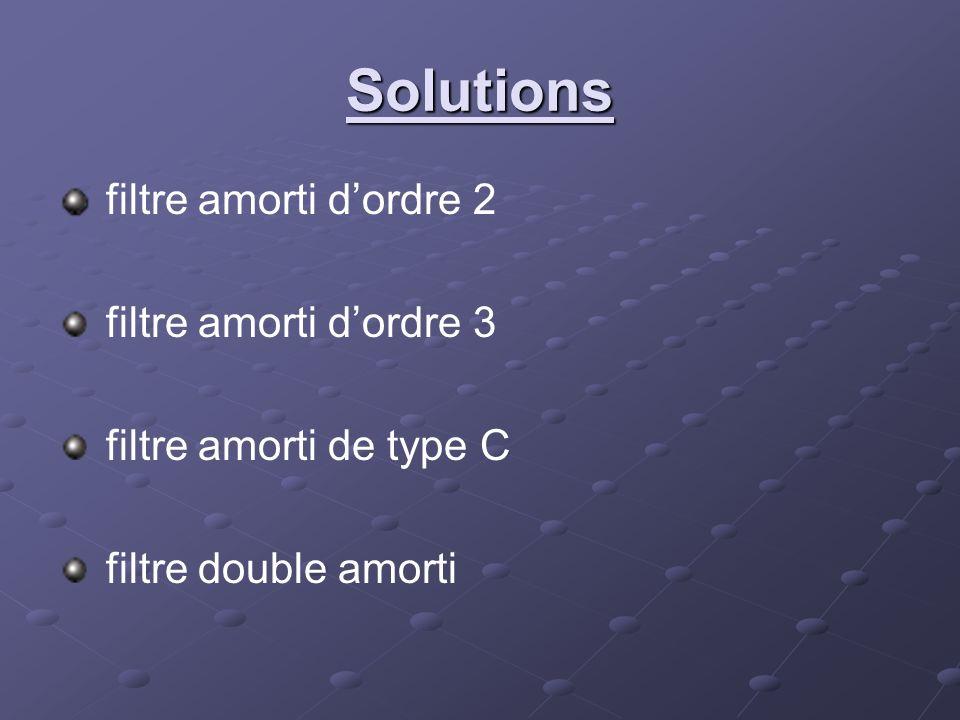Solutions filtre amorti dordre 2 filtre amorti dordre 3 filtre amorti de type C filtre double amorti