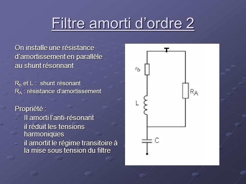 Filtre amorti dordre 2 On installe une résistance damortissement en parallèle au shunt résonnant R b et L : shunt résonant R A : résistance damortisse