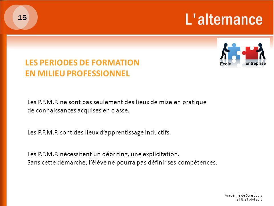 L'alternance LES PERIODES DE FORMATION EN MILIEU PROFESSIONNEL 15 Académie de Strasbourg 21 & 23 MAI 2013 Les P.F.M.P. ne sont pas seulement des lieux