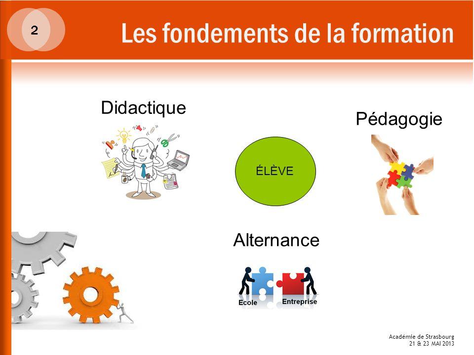 ÉLÈVE Les fondements de la formation 2 Didactique Pédagogie Alternance Académie de Strasbourg 21 & 23 MAI 2013