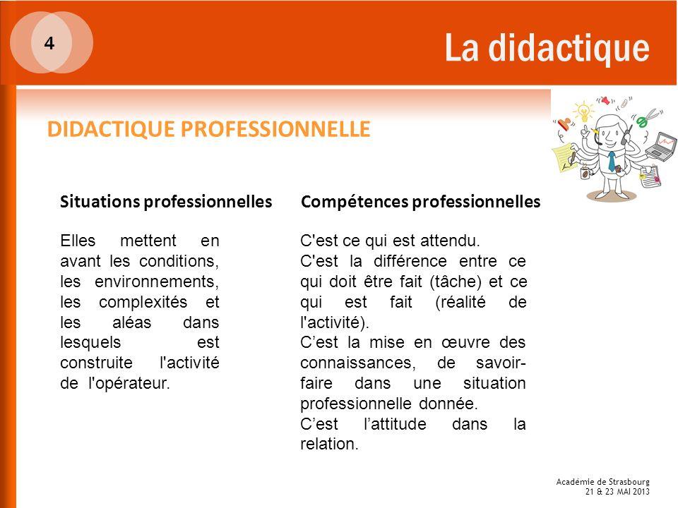 La didactique 4 DIDACTIQUE PROFESSIONNELLE Situations professionnelles Elles mettent en avant les conditions, les environnements, les complexités et l