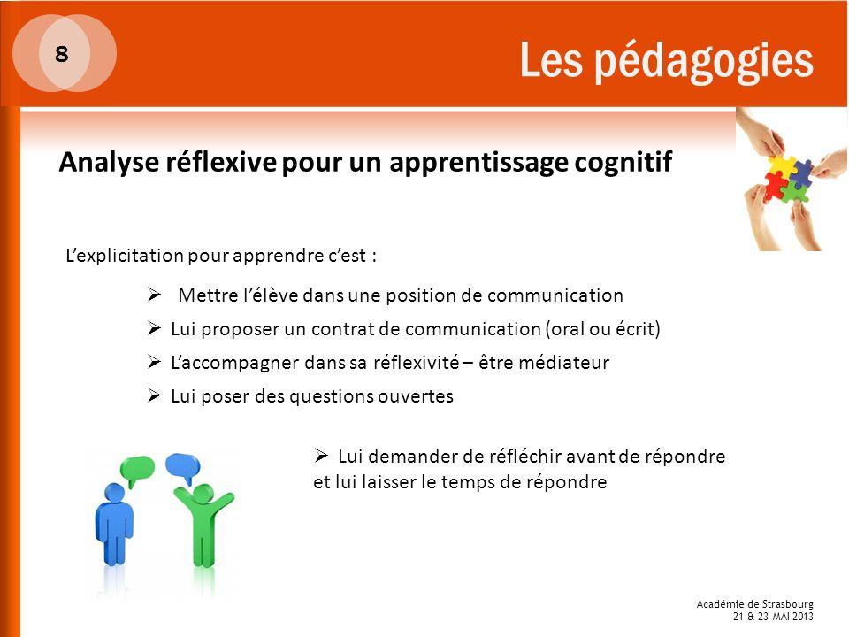 Crédit images : http://www.petite-entreprise.net/P-3564-81-G1-que-vous-apporte-un-bilan-de-competences.html http://www.zicazic.com/c-est_qui.htm http://mon-btsmuc.com/alternance/ http://www.advancing-management.com/qui_sommes-nous/pedagogie.shtml http://www.keleris.com/ http://espace.happyparents.com/ Guide et articles : http://www2.cndp.fr/revueEcoManagement/pdf/147/147-bpga.pdf http://www2.cndp.fr/revueEcoManagement/pdf/147/147-tertiaire.pdf http://www.cerpeg.ac-versailles.fr/IMG/pdf/compilation_gap_5_avril_2013.pdf 19 Académie de Strasbourg 21 & 23 MAI 2013 Guide pédagogique Articles sur la rénovation