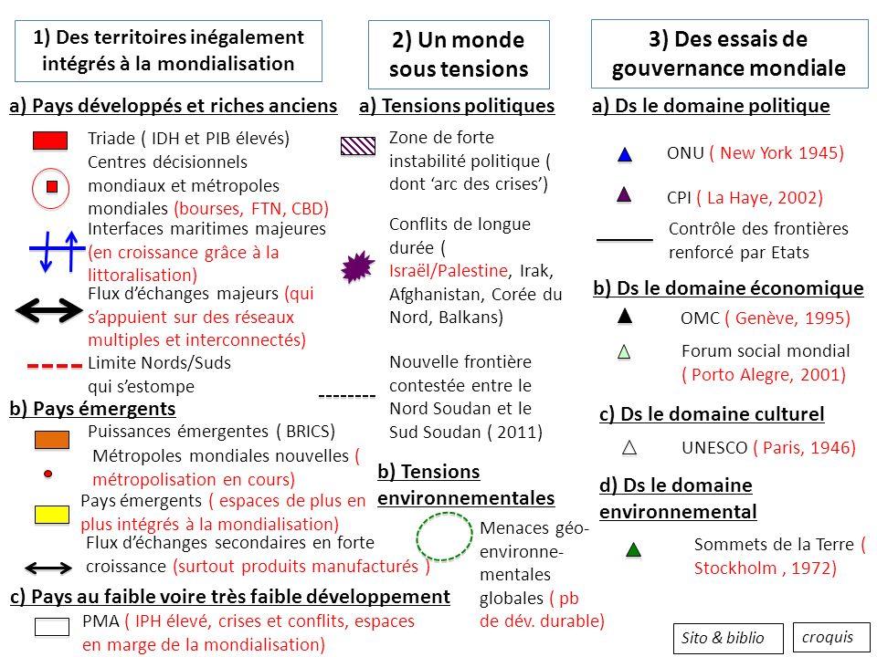 1) Des territoires inégalement intégrés à la mondialisation 2) Un monde sous tensions 3) Des essais de gouvernance mondiale croquis Triade ( IDH et PI