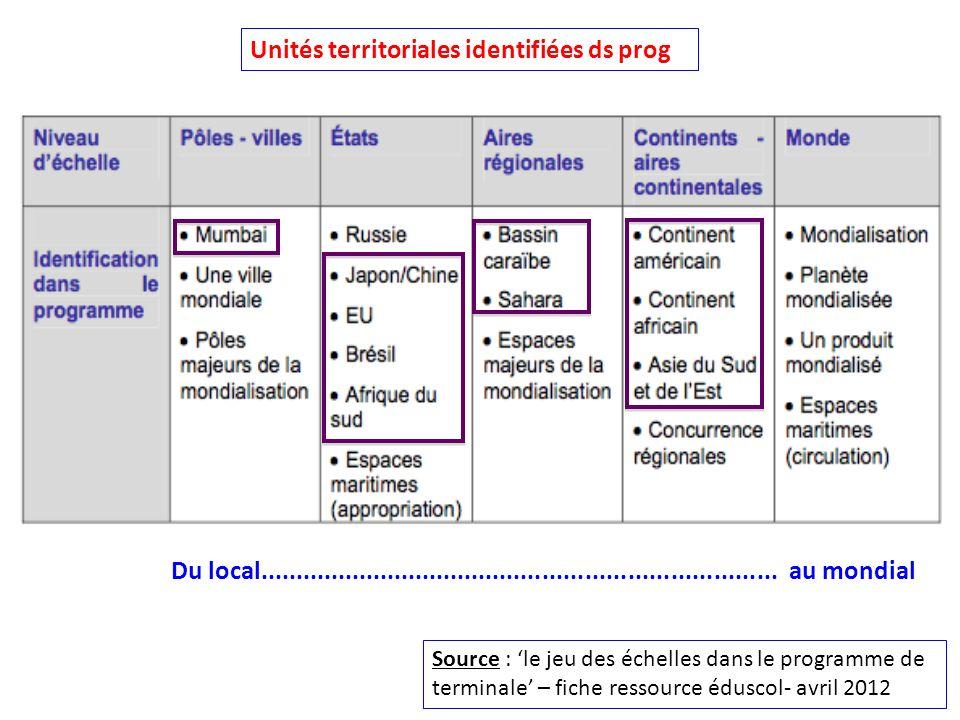 Unités territoriales identifiées ds prog Du local......................................................................... au mondial Source : le jeu