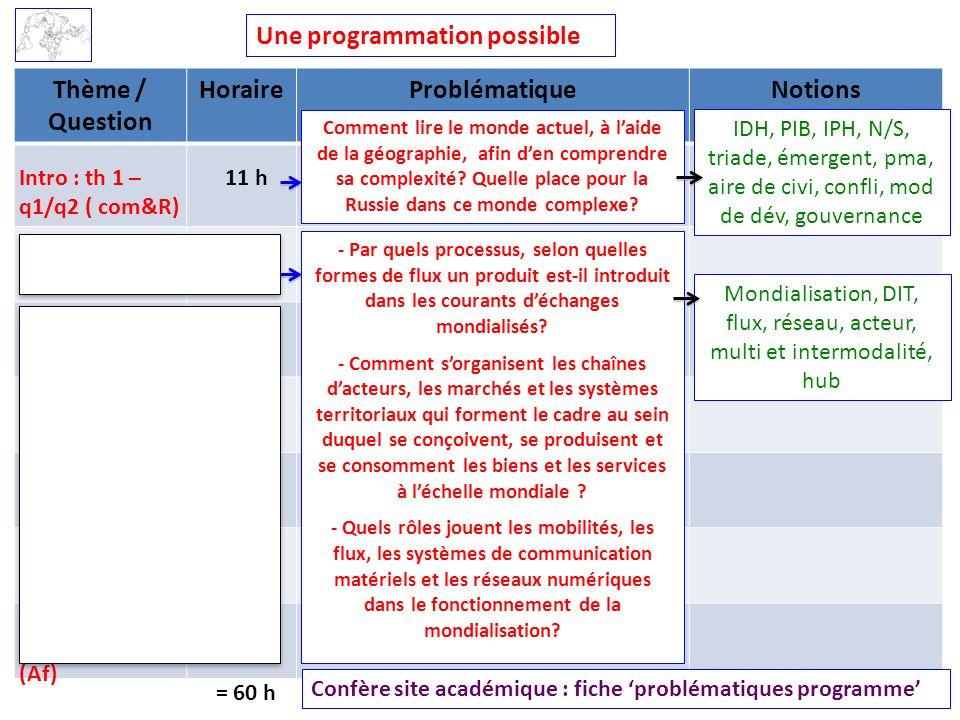 Une programmation possible Thème / Question HoraireProblématiqueNotions Intro : th 1 – q1/q2 ( com&R) Th 2 – q1 ( Md° fxt) Th 3- q3 (Asie S & SE) Th 2