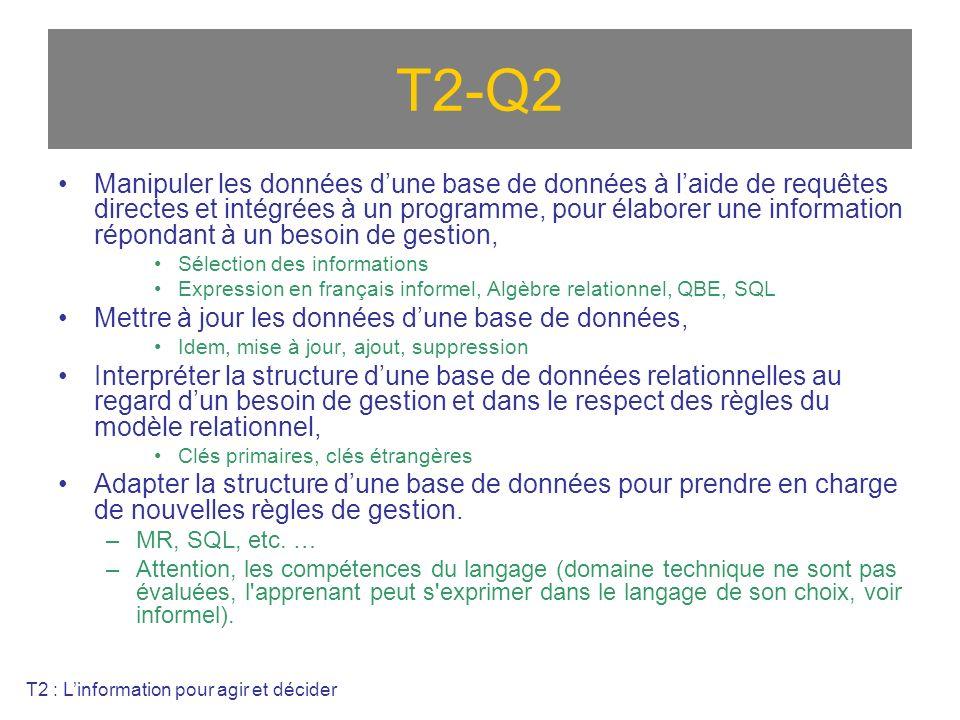 T2-Q2 Manipuler les données dune base de données à laide de requêtes directes et intégrées à un programme, pour élaborer une information répondant à un besoin de gestion, Sélection des informations Expression en français informel, Algèbre relationnel, QBE, SQL Mettre à jour les données dune base de données, Idem, mise à jour, ajout, suppression Interpréter la structure dune base de données relationnelles au regard dun besoin de gestion et dans le respect des règles du modèle relationnel, Clés primaires, clés étrangères Adapter la structure dune base de données pour prendre en charge de nouvelles règles de gestion.