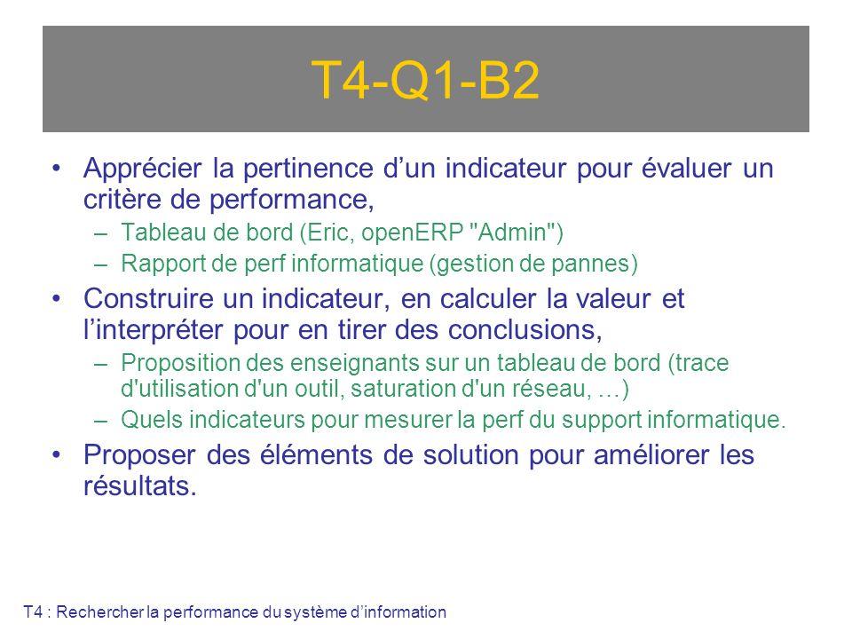 T4-Q1-B2 Apprécier la pertinence dun indicateur pour évaluer un critère de performance, –Tableau de bord (Eric, openERP Admin ) –Rapport de perf informatique (gestion de pannes) Construire un indicateur, en calculer la valeur et linterpréter pour en tirer des conclusions, –Proposition des enseignants sur un tableau de bord (trace d utilisation d un outil, saturation d un réseau, …) –Quels indicateurs pour mesurer la perf du support informatique.