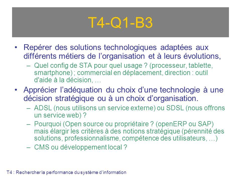 T4-Q1-B3 Repérer des solutions technologiques adaptées aux différents métiers de lorganisation et à leurs évolutions, –Quel config de STA pour quel usage .