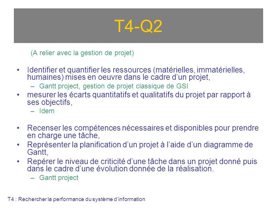T4-Q2 (A relier avec la gestion de projet) Identifier et quantifier les ressources (matérielles, immatérielles, humaines) mises en oeuvre dans le cadre dun projet, –Gantt project, gestion de projet classique de GSI mesurer les écarts quantitatifs et qualitatifs du projet par rapport à ses objectifs, –Idem Recenser les compétences nécessaires et disponibles pour prendre en charge une tâche, Représenter la planification dun projet à laide dun diagramme de Gantt, Repérer le niveau de criticité dune tâche dans un projet donné puis dans le cadre dune évolution donnée de la réalisation.