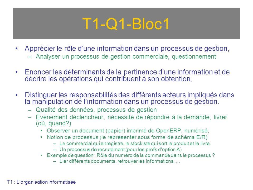 T1-Q1-Bloc1 Apprécier le rôle dune information dans un processus de gestion, –Analyser un processus de gestion commerciale, questionnement Enoncer les déterminants de la pertinence dune information et de décrire les opérations qui contribuent à son obtention, Distinguer les responsabilités des différents acteurs impliqués dans la manipulation de linformation dans un processus de gestion.