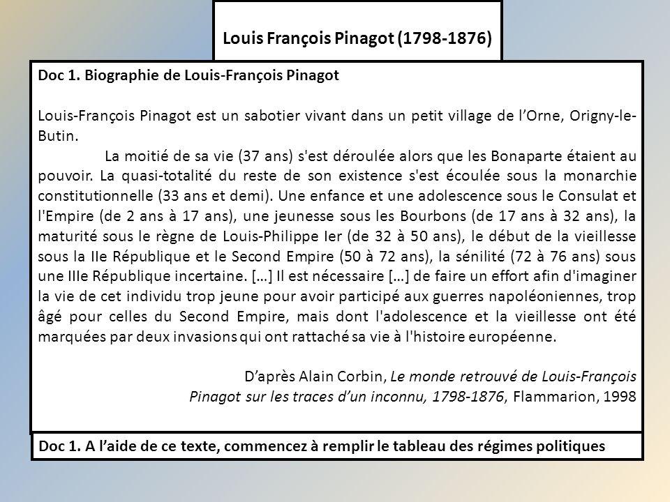 Louis François Pinagot (1798-1876) Doc 1. Biographie de Louis-François Pinagot Louis-François Pinagot est un sabotier vivant dans un petit village de