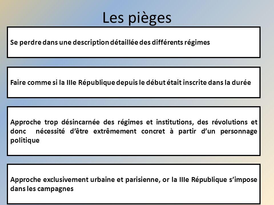 Les pièges Approche exclusivement urbaine et parisienne, or la IIIe République simpose dans les campagnes Approche trop désincarnée des régimes et ins