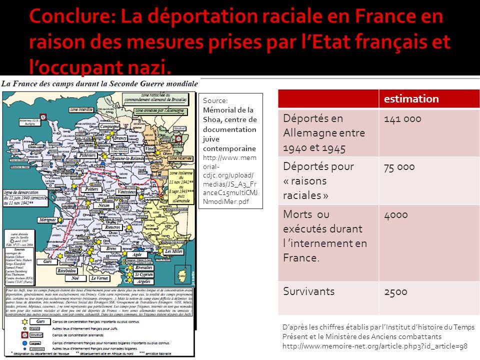estimation Déportés en Allemagne entre 1940 et 1945 141 000 Déportés pour « raisons raciales » 75 000 Morts ou exécutés durant l internement en France.