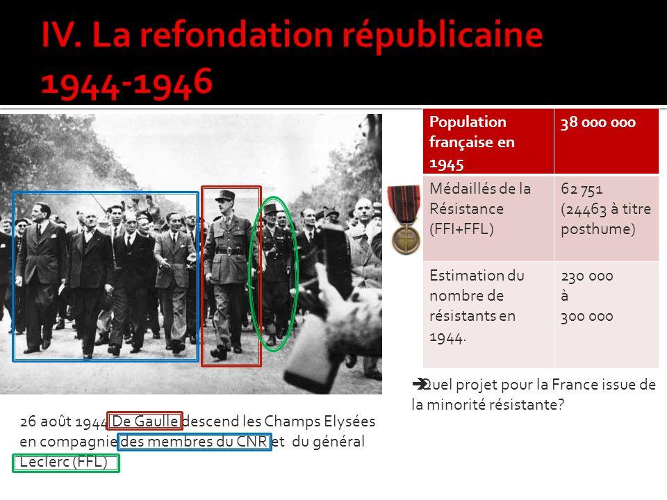 26 août 1944 De Gaulle descend les Champs Elysées en compagnie des membres du CNR et du général Leclerc (FFL) Population française en 1945 38 000 000 Médaillés de la Résistance (FFI+FFL) 62 751 (24463 à titre posthume) Estimation du nombre de résistants en 1944.