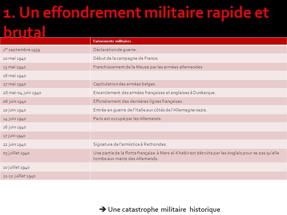 Evénements militaires 1 er septembre 1939Déclaration de guerre.