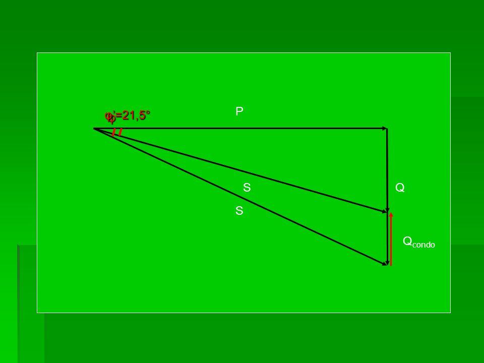P S Q Q condo S φ φ=21,5°