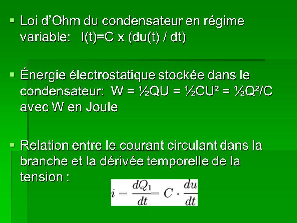 Loi dOhm du condensateur en régime variable: I(t)=C x (du(t) / dt) Loi dOhm du condensateur en régime variable: I(t)=C x (du(t) / dt) Énergie électrostatique stockée dans le condensateur: W = ½QU = ½CU² = ½Q²/C avec W en Joule Énergie électrostatique stockée dans le condensateur: W = ½QU = ½CU² = ½Q²/C avec W en Joule Relation entre le courant circulant dans la branche et la dérivée temporelle de la tension : Relation entre le courant circulant dans la branche et la dérivée temporelle de la tension :