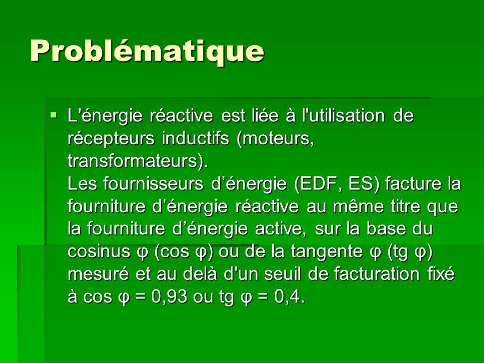 Problématique L énergie réactive est liée à l utilisation de récepteurs inductifs (moteurs, transformateurs).