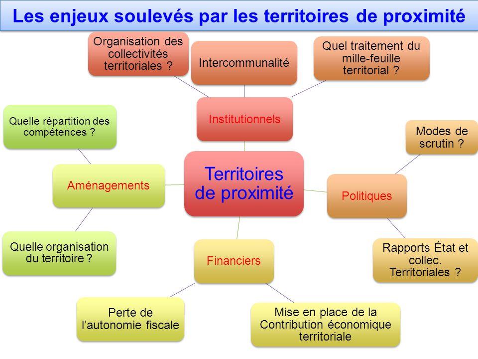 Les enjeux soulevés par les territoires de proximité Territoires de proximité Institutionnels Organisation des collectivités territoriales ? Intercomm