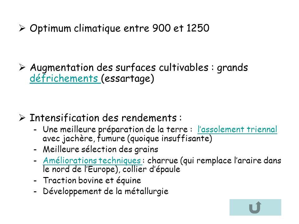 Optimum climatique entre 900 et 1250 Augmentation des surfaces cultivables : grands défrichements (essartage) défrichements Intensification des rendem