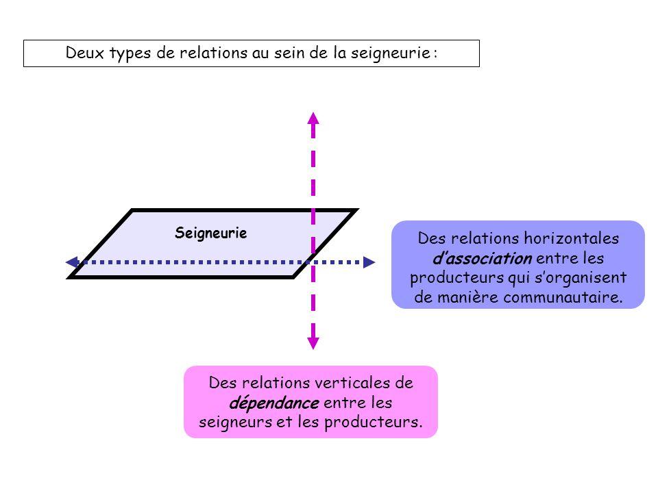 Seigneurie Deux types de relations au sein de la seigneurie : Des relations horizontales dassociation entre les producteurs qui sorganisent de manière